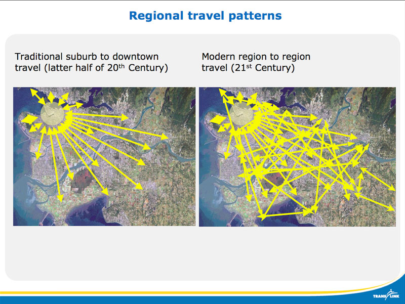 Regional travel patterns are now from everywhere to everywhere. Click for a larger version.