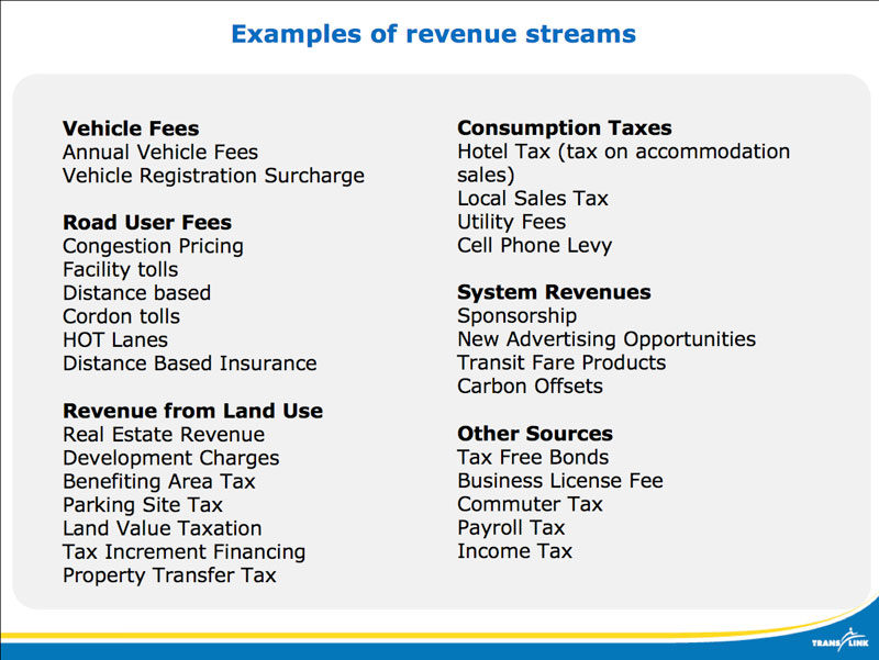 A list of the many revenue streams we're looking at for future funding. Click for a larger version.