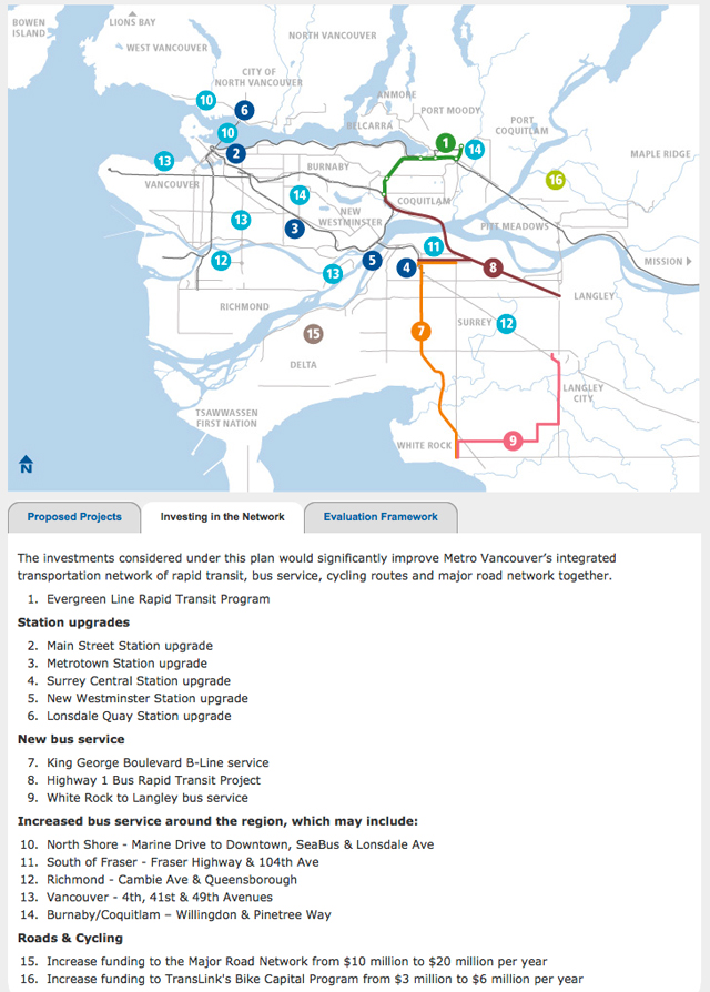 Map of proposed projects