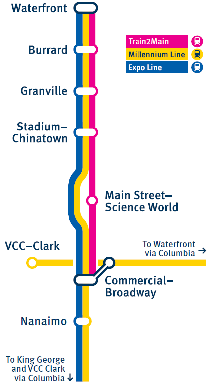 2014-03-12 Train2Main line diagram