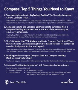Top 5 - Compass