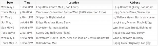 Public engagement pop up locations
